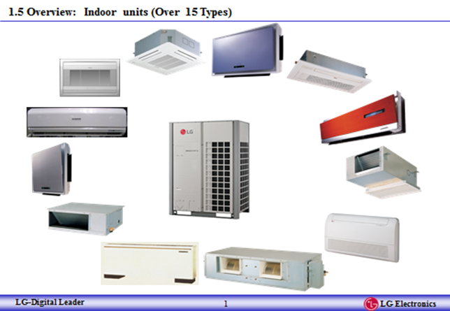 LG-INDOOR-UNITS